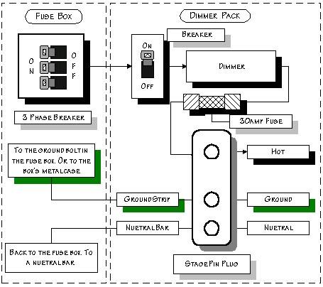 1 Phase Motor Wiring Diagram likewise Ac Wiring Diagram Dayton Reversible Motor likewise Six Lead Motor Wiring Diagram as well 3 Phase Electric Motor Wiring Diagram Pdf likewise Ac Electric Motor Capacitor Wiring Diagram. on single phase reversible motor wiring diagram